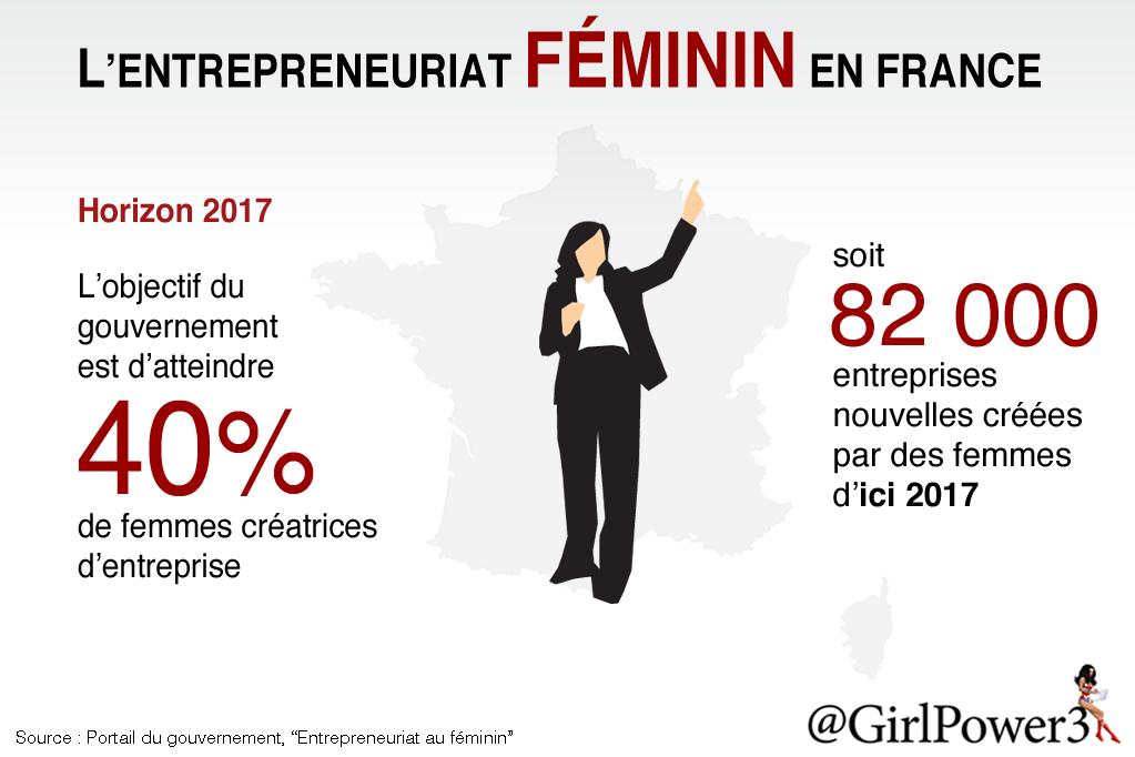 girlpower3_infographie4_2014